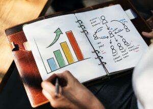事業計画書を作成する