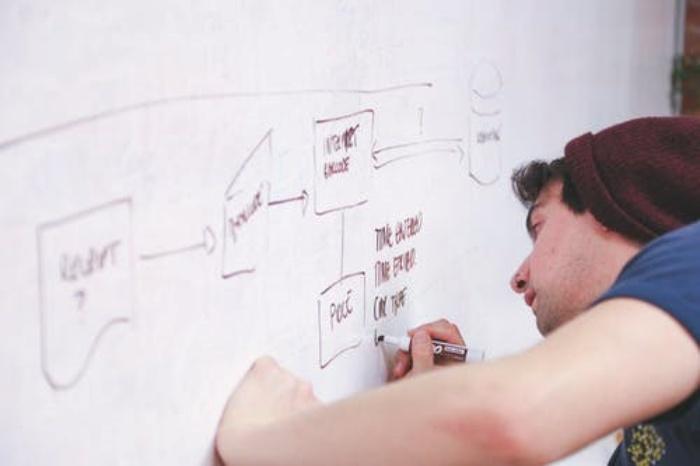 起業の目的を明確にする