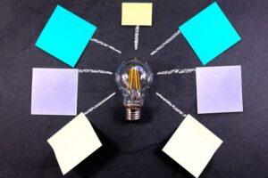 成功するアイデアを考える6つのポイント