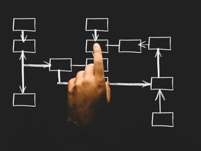 起業する前に5つのすべきこと